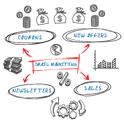 one-percent-marketing-email-marketing-services